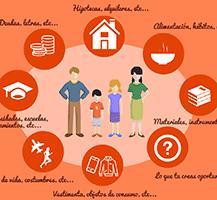 seguro de vida en 2 minutos infografia