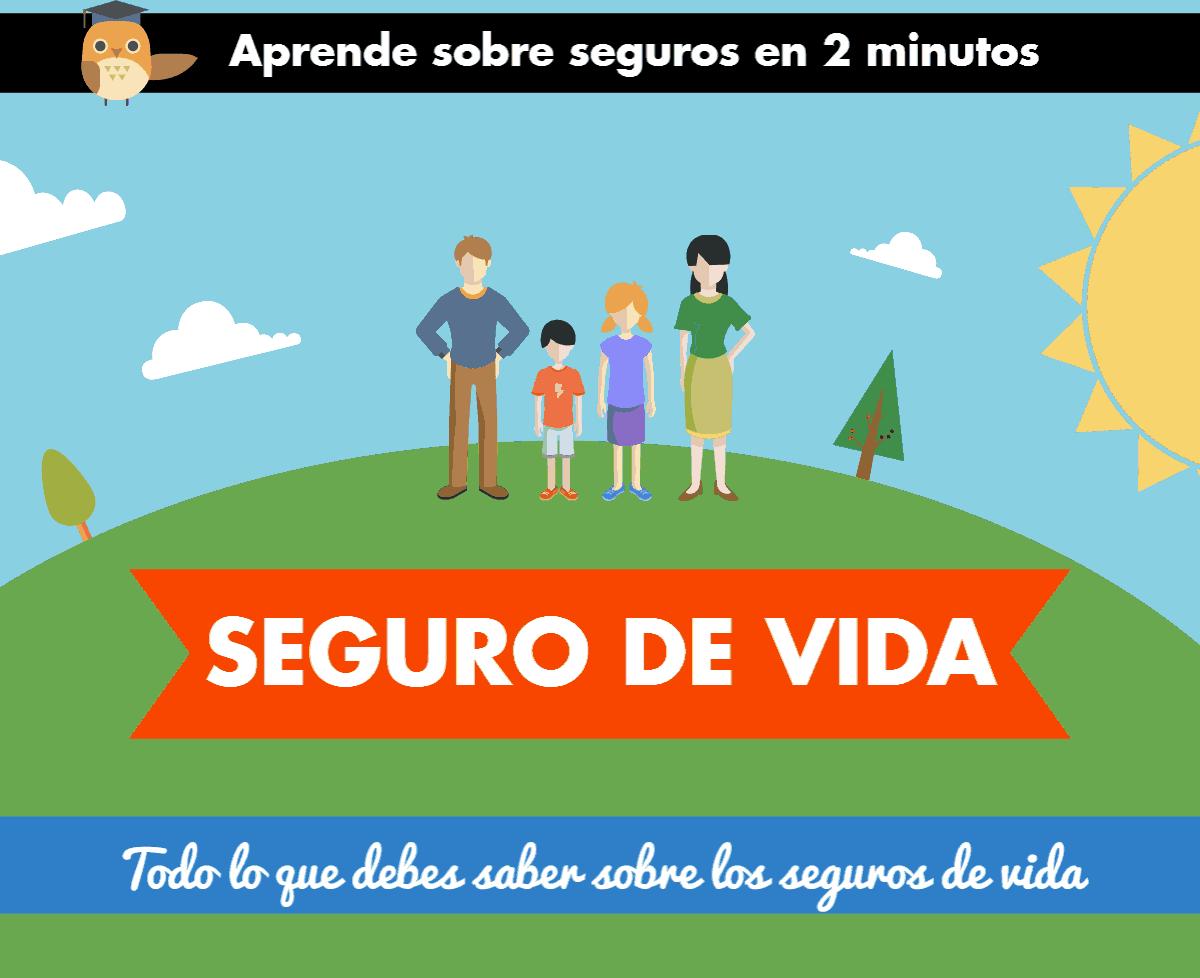 seguros-de-vida-aprende-en-2-minutos